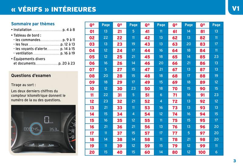Question interieur exterieur permis 208 28 images vid for Permis de conduire verification interieur et exterieur